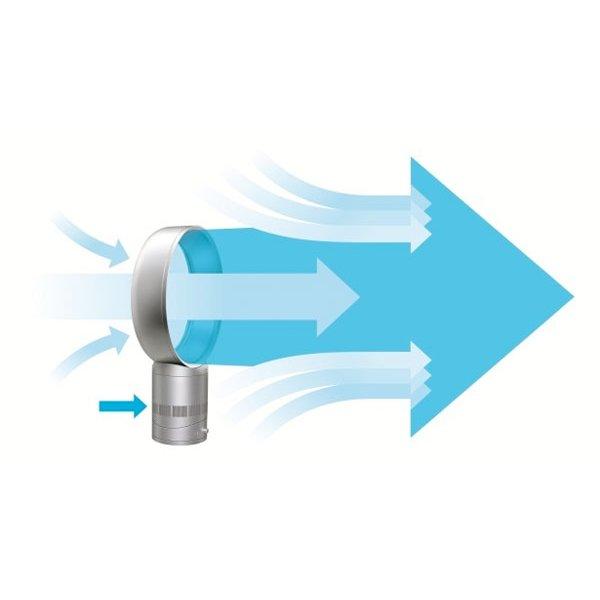 Вентилятор dyson air multiplier турбощетка dyson dc22